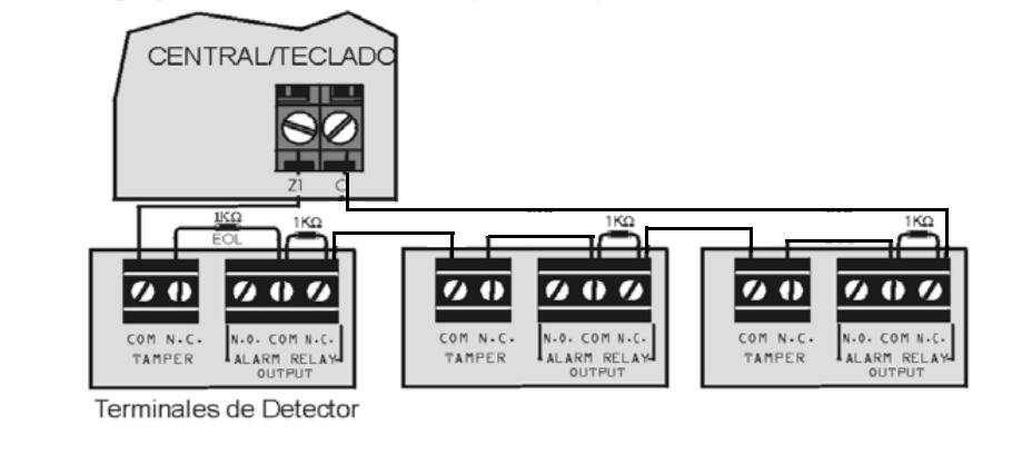 conexion detectores alarma paradox