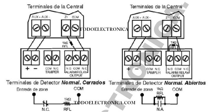 manual todoelectr u00d3nica  como conectar y configurar una alarma cableada paradox