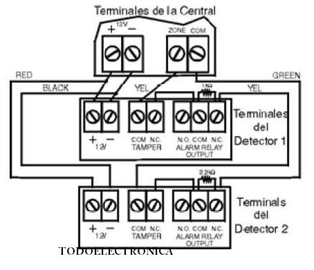 con av detectores 2
