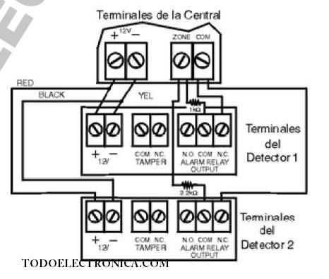 con av detectores 4