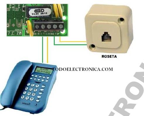 conexion telefono