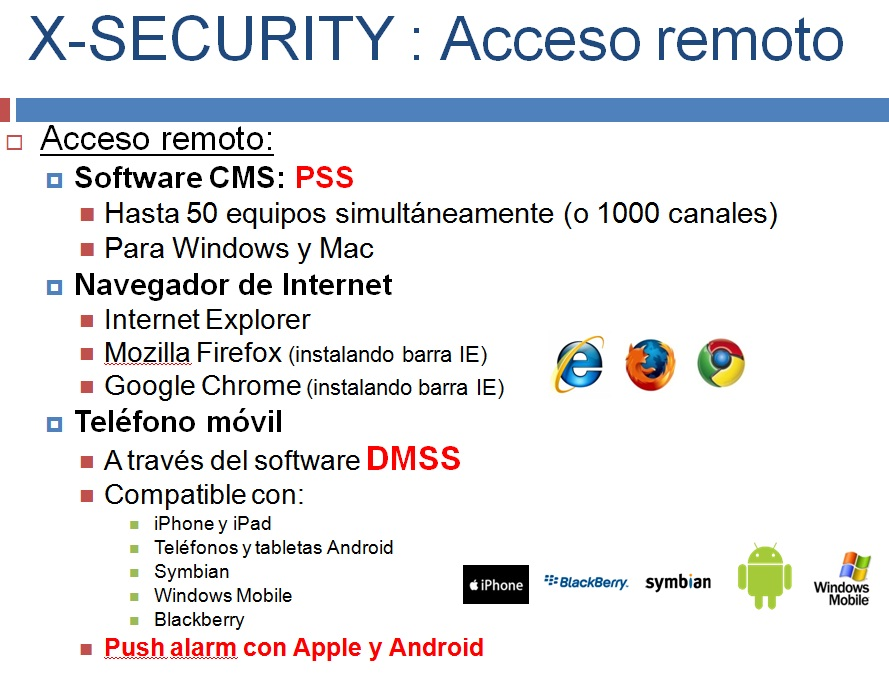 xsecurity camaras ip