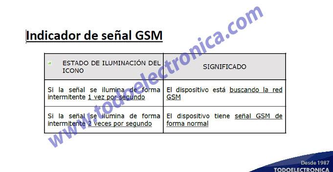 señales g5