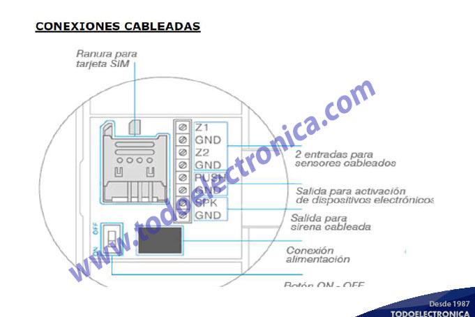 panel trasero alarma g5