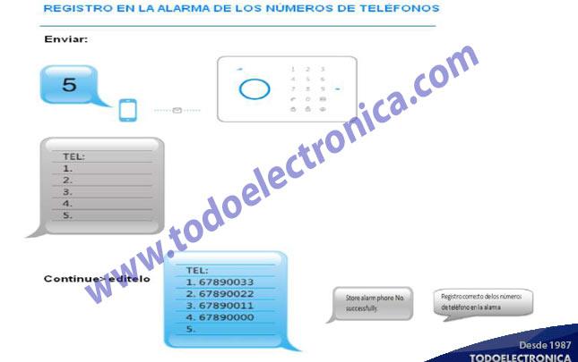 telefonos alarma g5