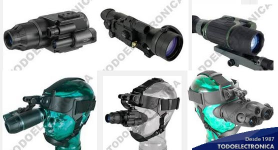 visores-gafas-vision-nocturna