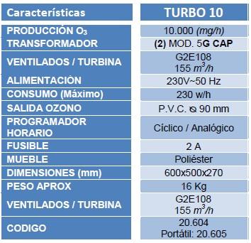 caracteristicas turbo10