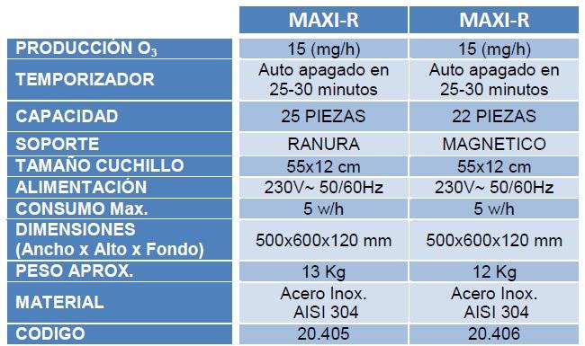 ozonizador maxi cabin