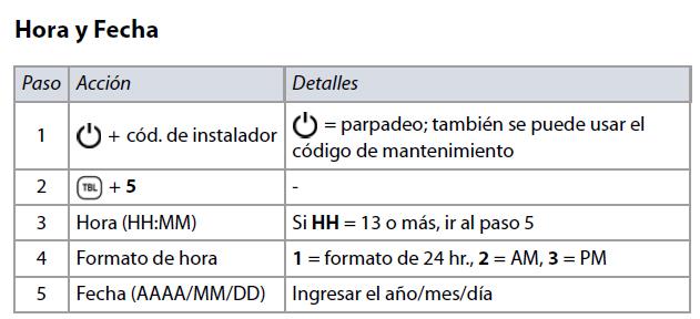 configuracion_horario_paradox