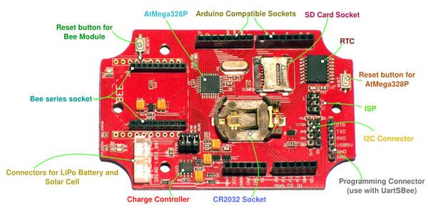 Internet es una fuente inagotable de información sobre Arduino.