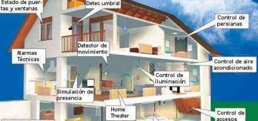 La domótica es un sector en continuo desarrollo.