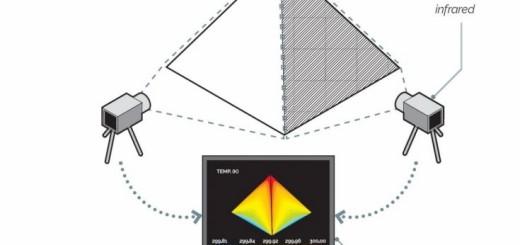 Los detectores por termografía con infrarrojos están siendo fundamentales en Egipto.