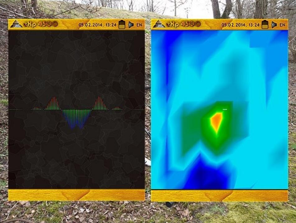 El software Visualizer 3D complementa las prestaciones de los detectores de OKM.