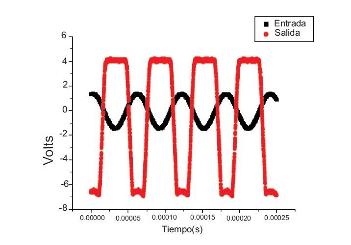 transistores, electrónica