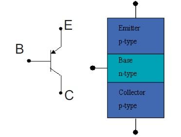 Los transistores tienen múltiples aplicaciones.