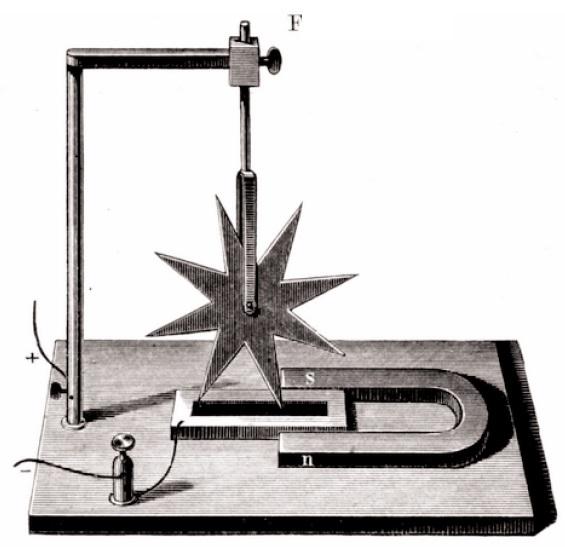 Peter Barlow contruyó la rueda de Barlow antes de la invención del motor eléctrico tal y como lo conocemos.